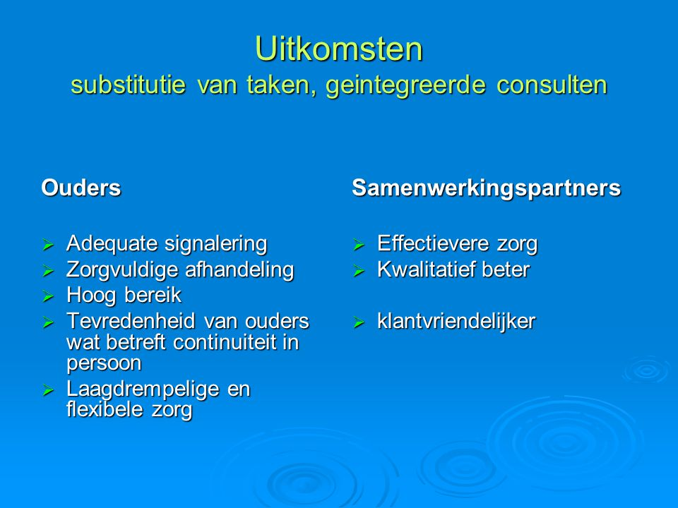 Uitkomsten substitutie van taken, geintegreerde consulten