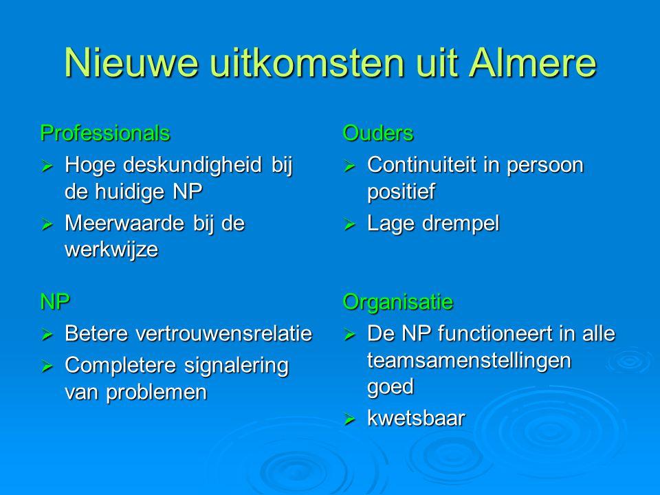 Nieuwe uitkomsten uit Almere