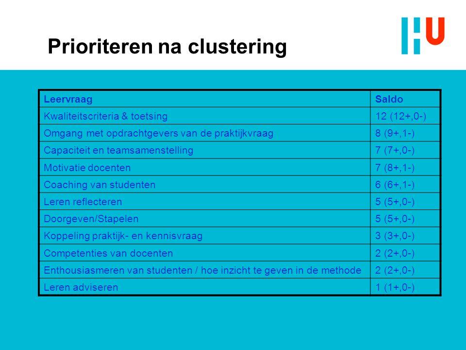 Prioriteren na clustering
