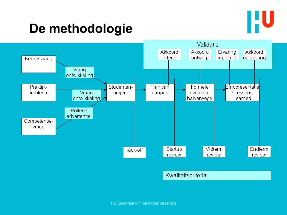 De methodologie Validatie Kwaliteitscriteria Akkoord offerte