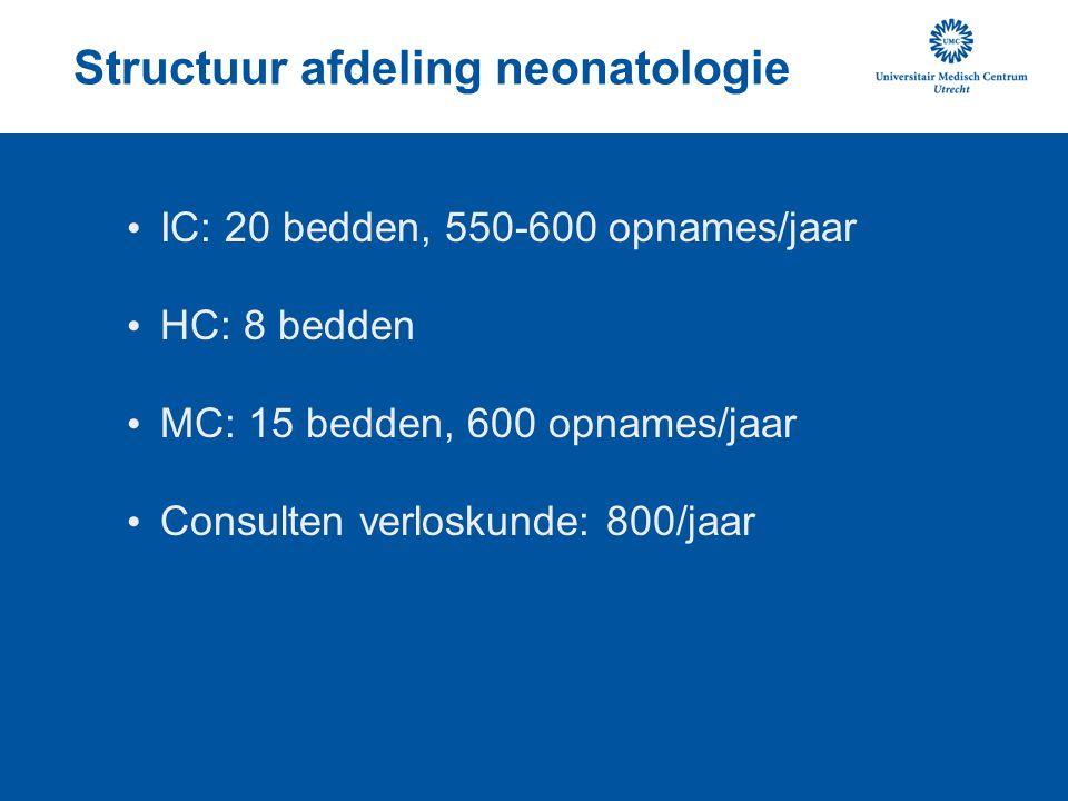 Structuur afdeling neonatologie