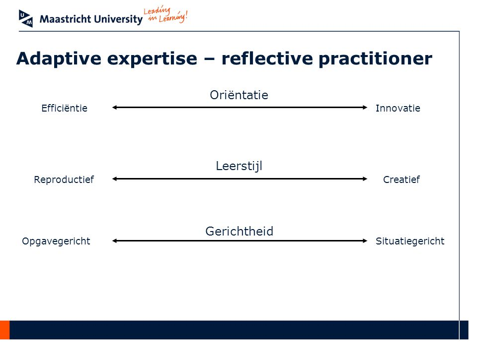 Adaptive expertise – reflective practitioner