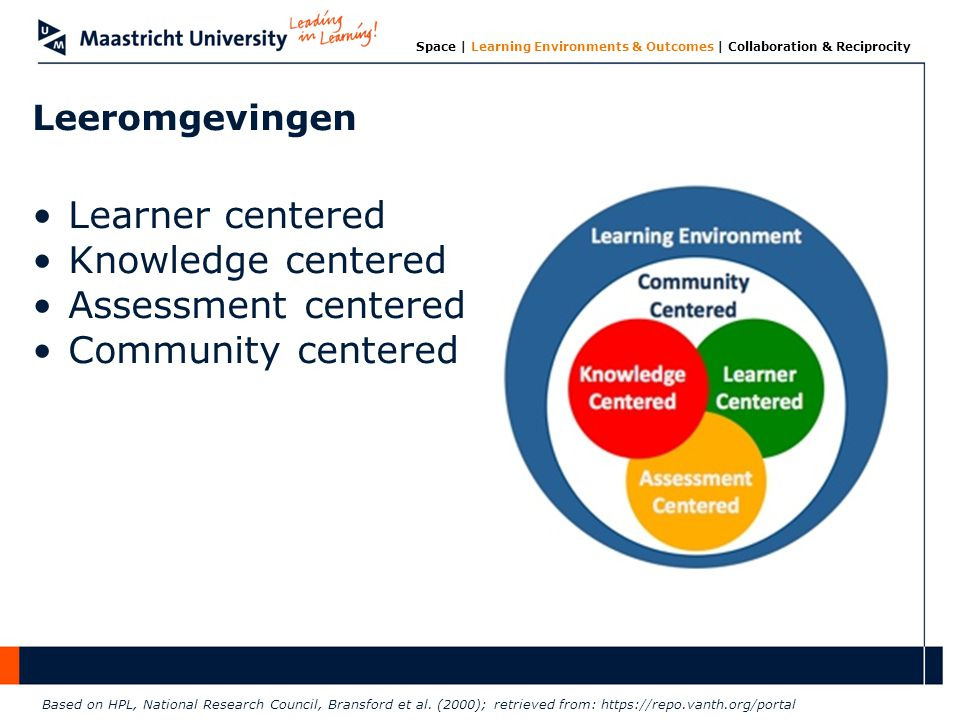 Learner centered Knowledge centered Assessment centered