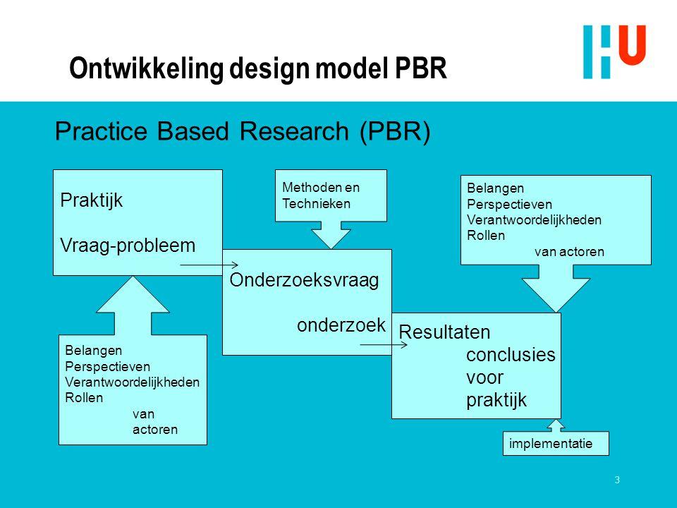 Ontwikkeling design model PBR