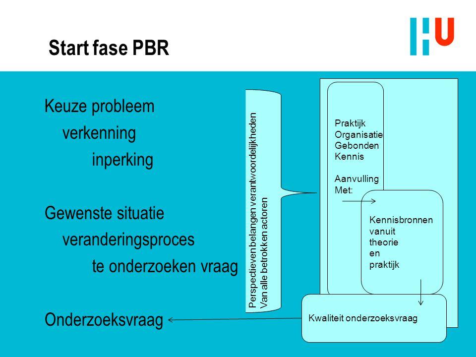Start fase PBR Keuze probleem verkenning inperking Gewenste situatie