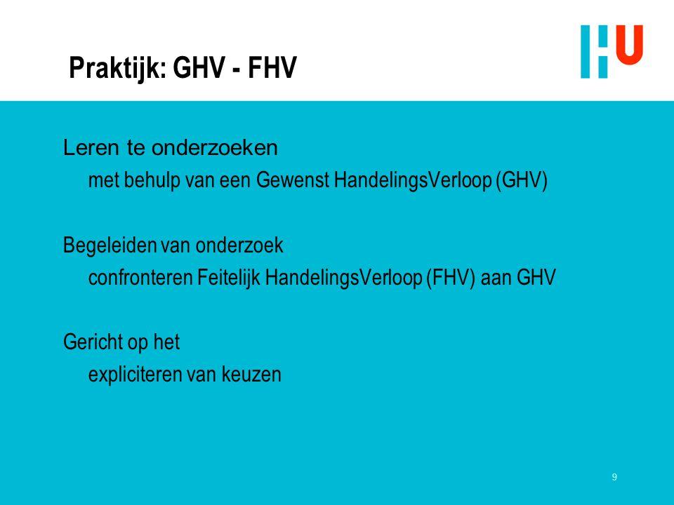 Praktijk: GHV - FHV Leren te onderzoeken