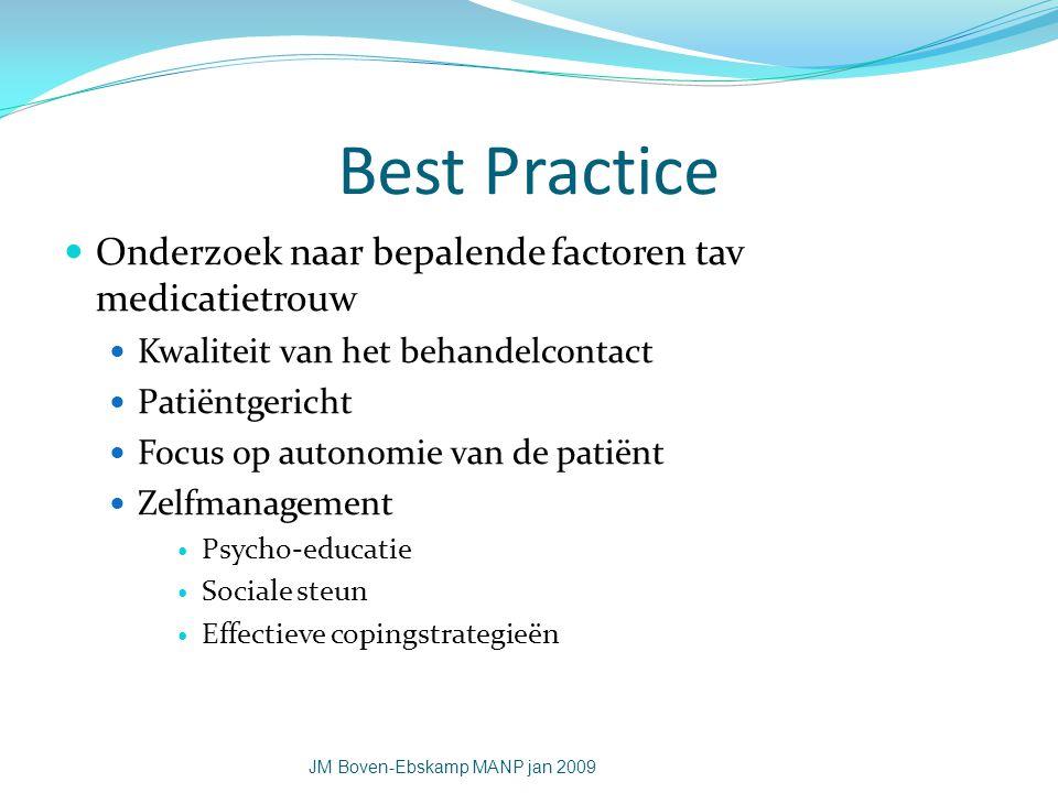 Best Practice Onderzoek naar bepalende factoren tav medicatietrouw