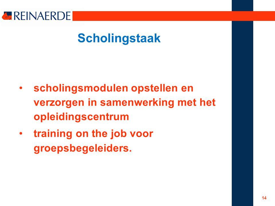 Scholingstaak scholingsmodulen opstellen en verzorgen in samenwerking met het opleidingscentrum. training on the job voor groepsbegeleiders.