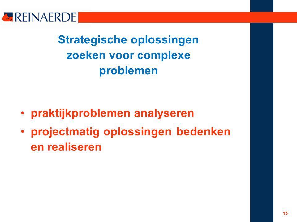 Strategische oplossingen zoeken voor complexe problemen