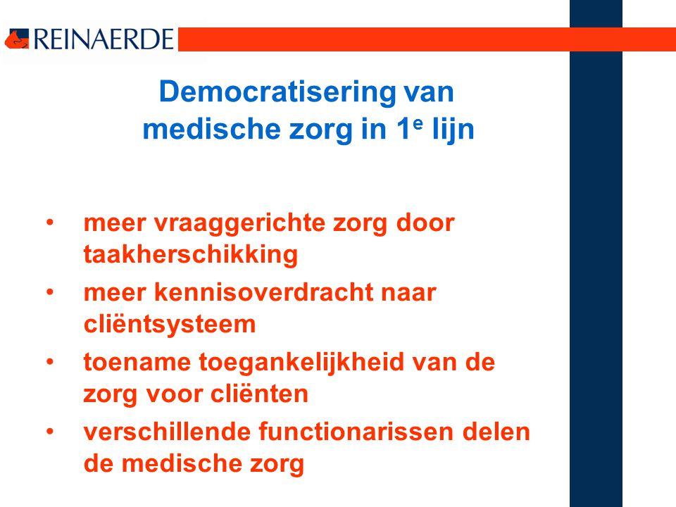 Democratisering van medische zorg in 1e lijn
