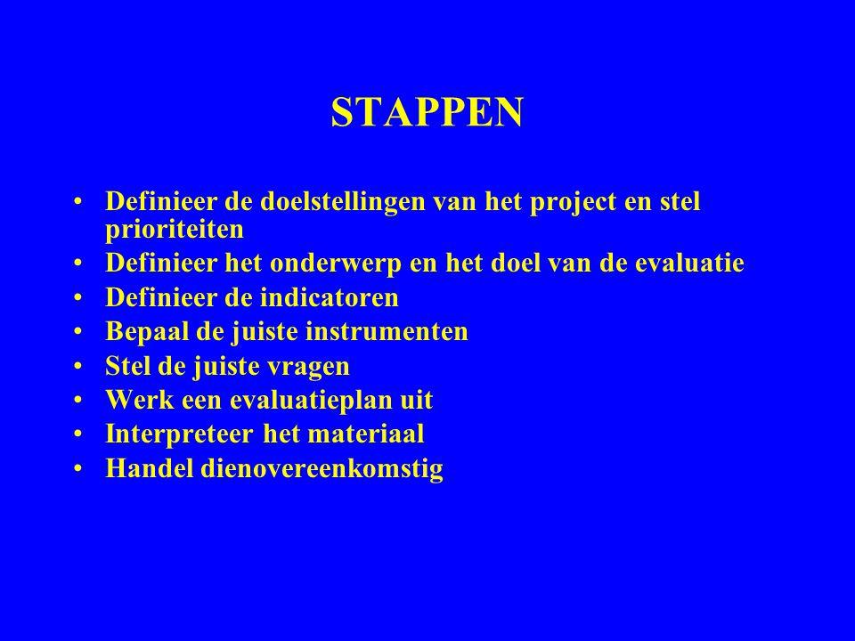 STAPPEN Definieer de doelstellingen van het project en stel prioriteiten. Definieer het onderwerp en het doel van de evaluatie.