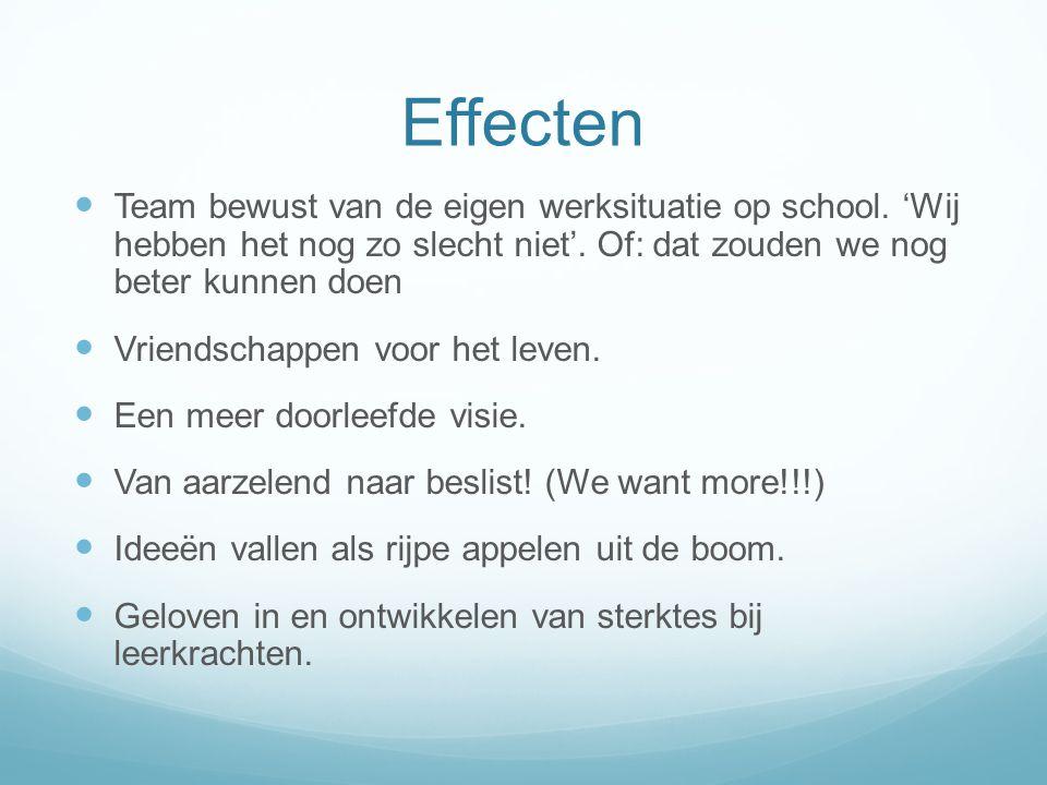 Effecten Team bewust van de eigen werksituatie op school. 'Wij hebben het nog zo slecht niet'. Of: dat zouden we nog beter kunnen doen.