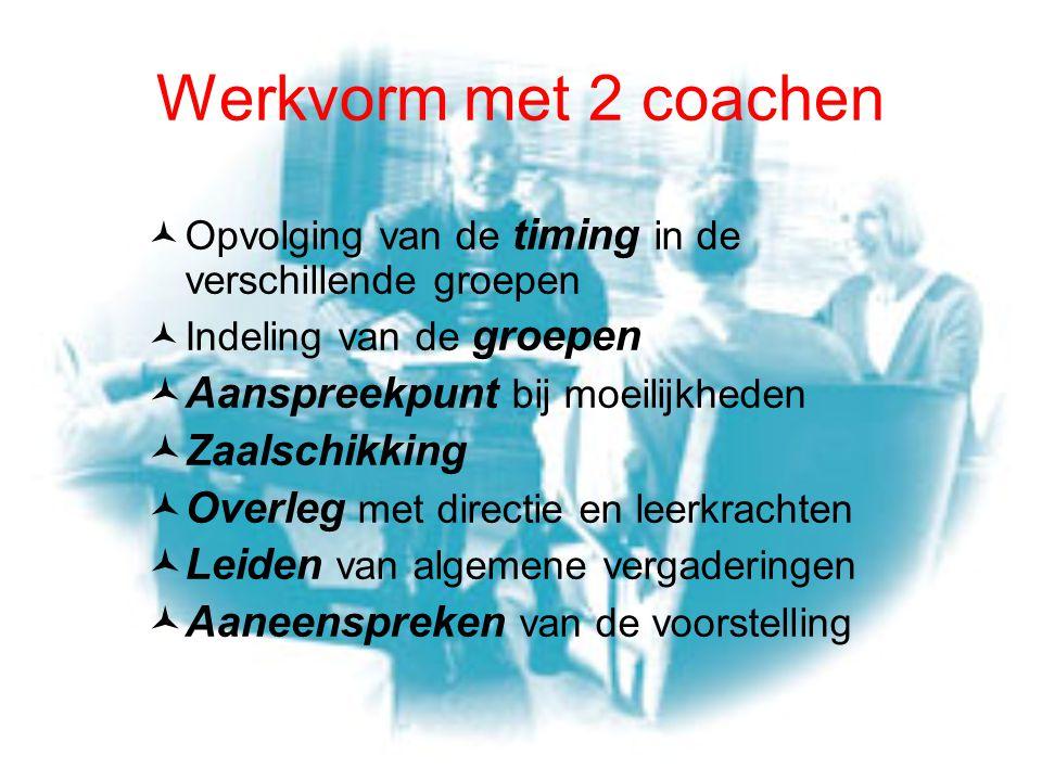Werkvorm met 2 coachen Aanspreekpunt bij moeilijkheden Zaalschikking