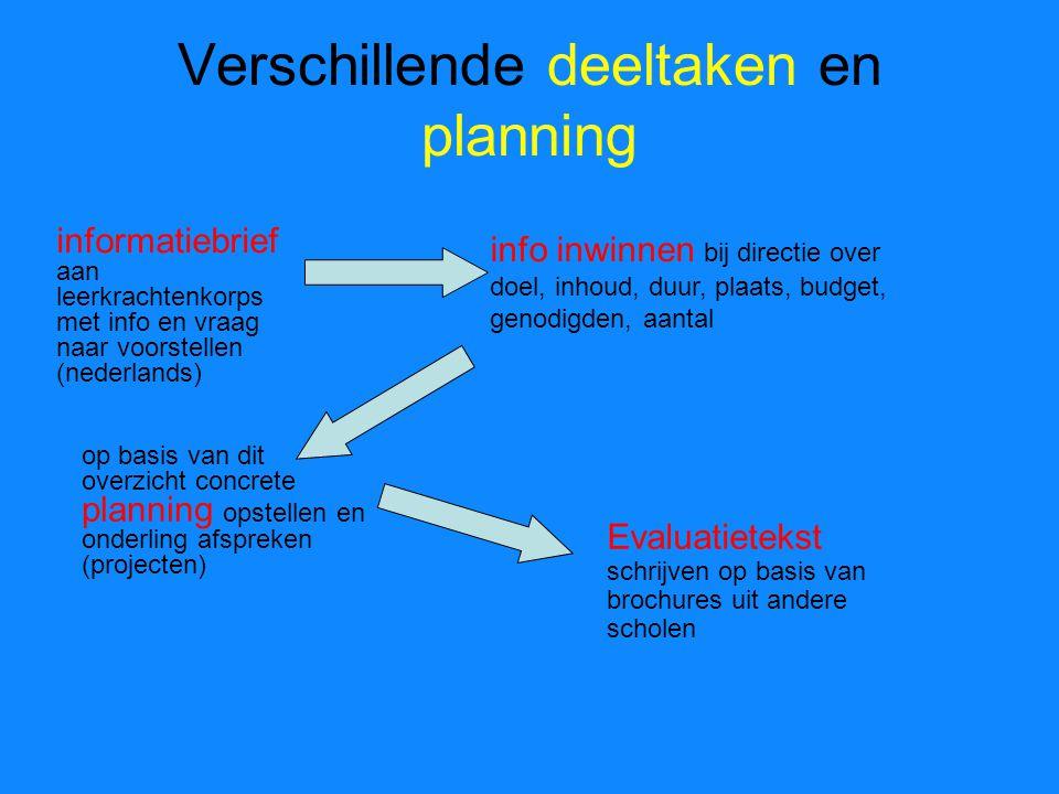 Verschillende deeltaken en planning