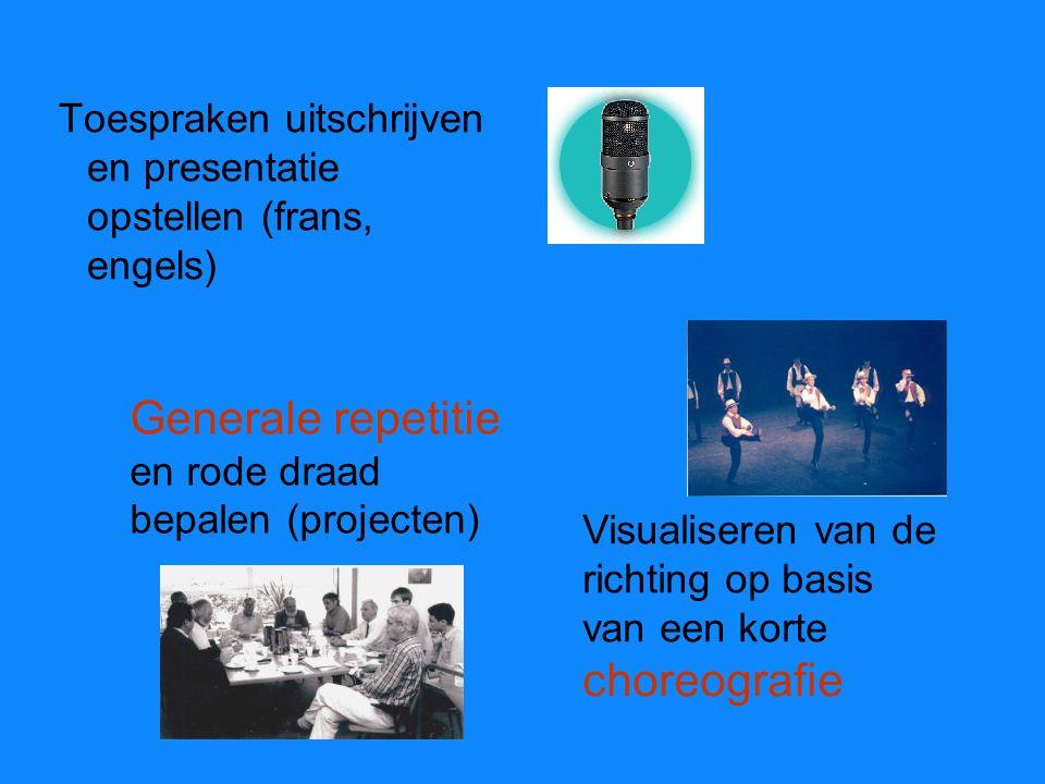 Generale repetitie en rode draad bepalen (projecten)