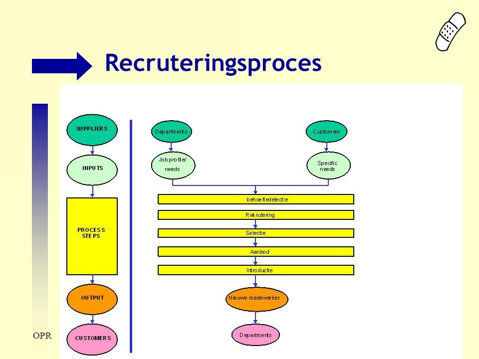 Recruteringsproces OPR