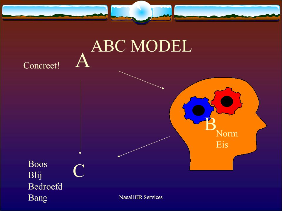 A B C ABC MODEL Concreet! Norm Eis Boos Blij Bedroefd Bang
