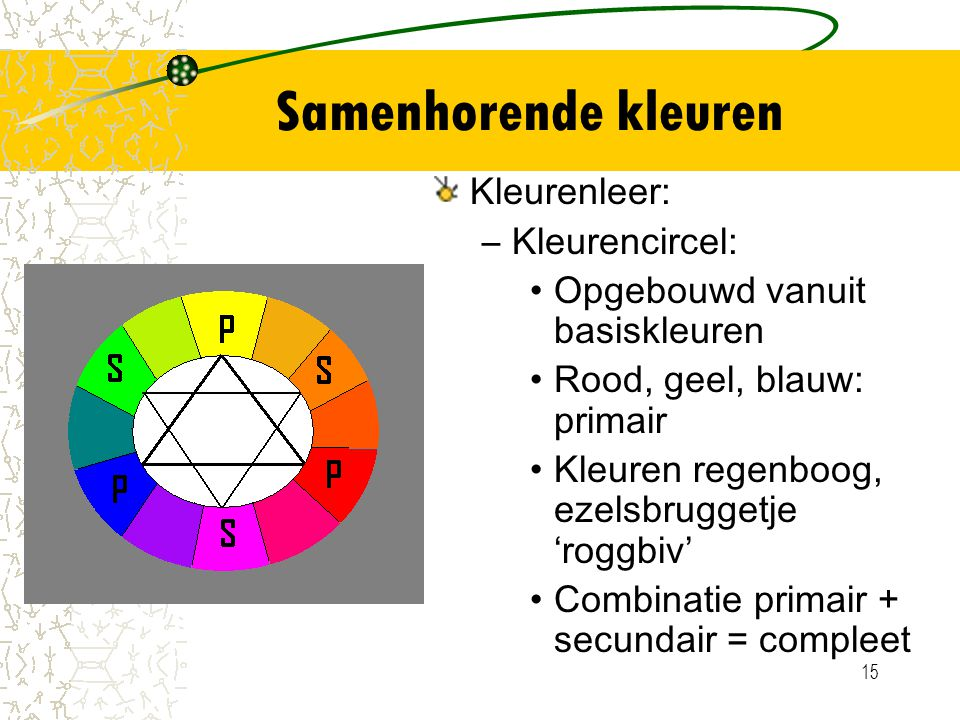 Samenhorende kleuren Kleurenleer: Kleurencircel: