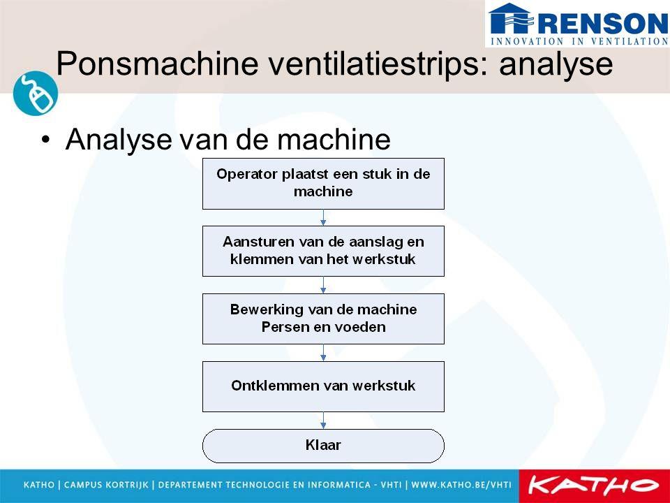 Ponsmachine ventilatiestrips: analyse