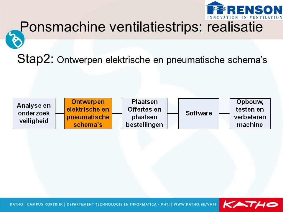 Ponsmachine ventilatiestrips: realisatie