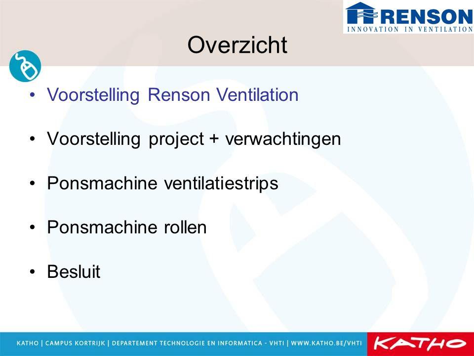 Overzicht Voorstelling Renson Ventilation