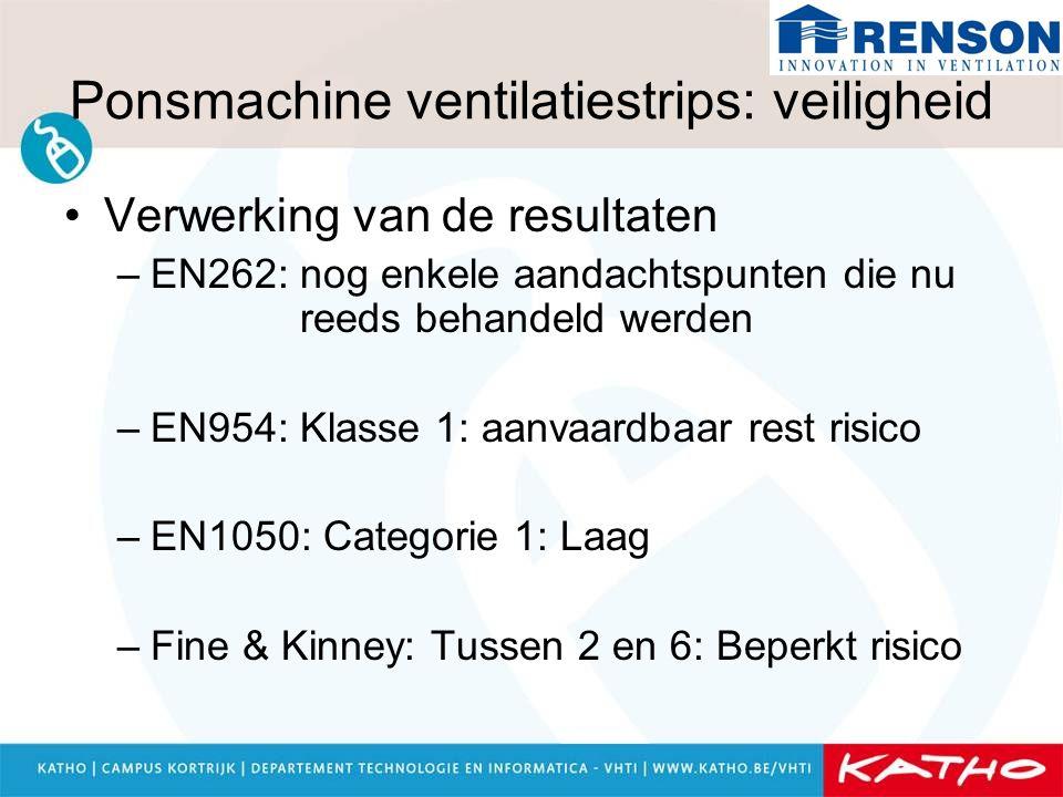 Ponsmachine ventilatiestrips: veiligheid