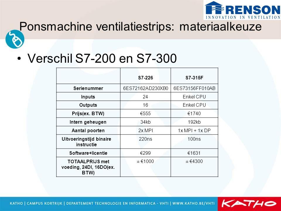 Ponsmachine ventilatiestrips: materiaalkeuze