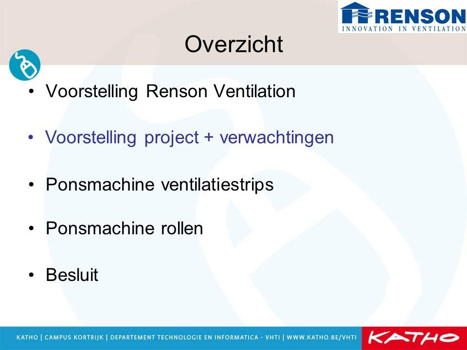 Overzicht Voorstelling Renson Ventilation Ponsmachine ventilatiestrips