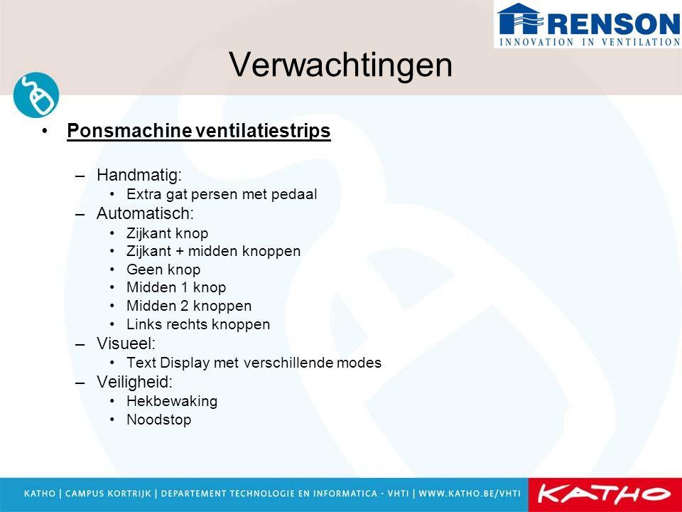 Verwachtingen Ponsmachine ventilatiestrips Handmatig: Automatisch: