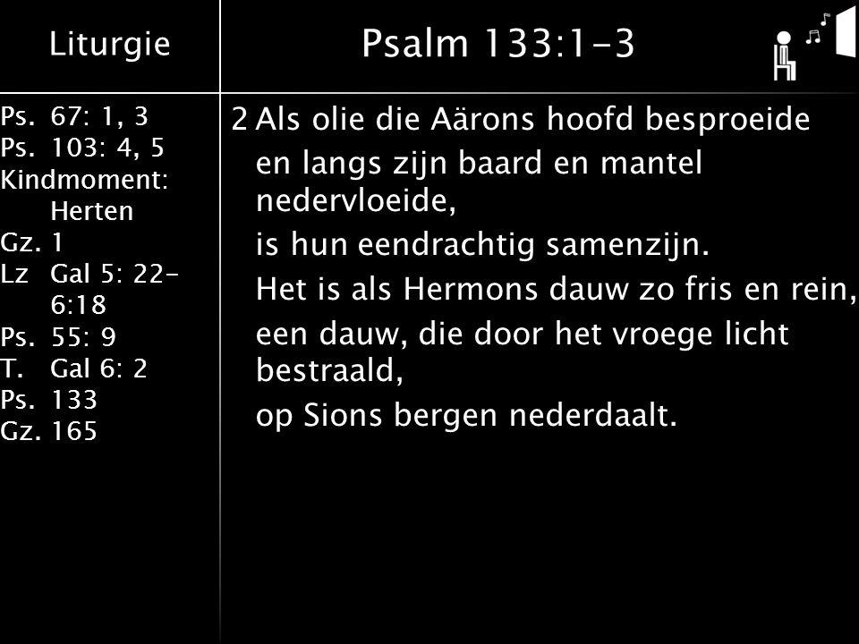 Psalm 133:1-3