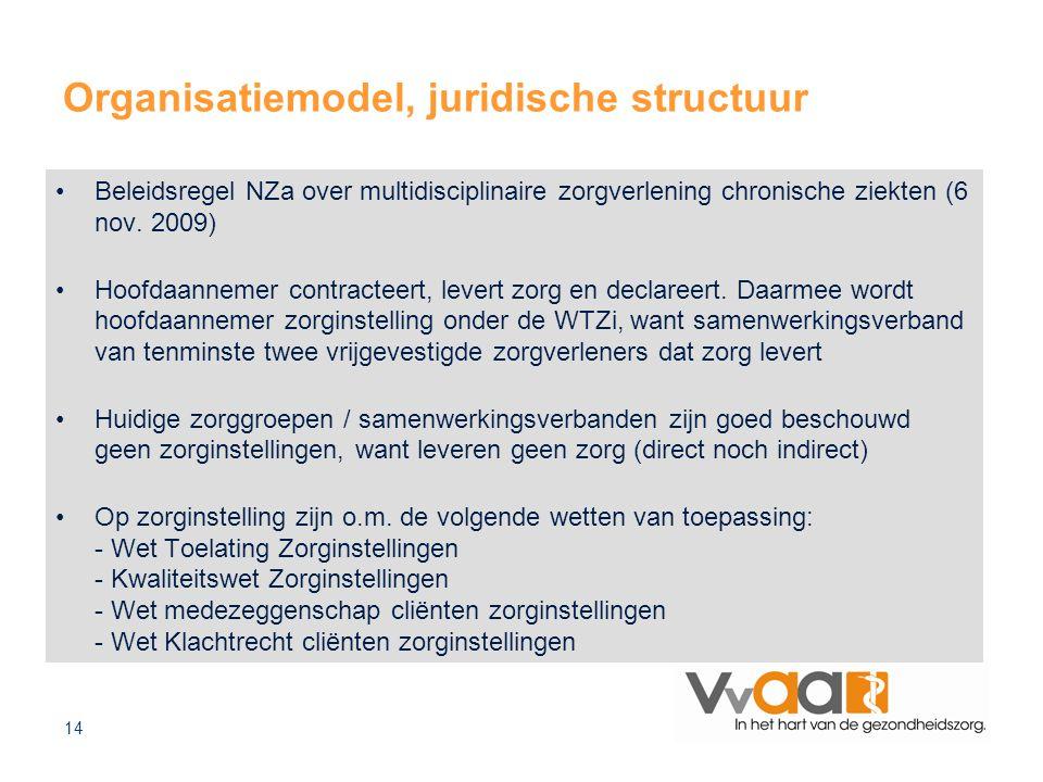 Organisatiemodel, juridische structuur