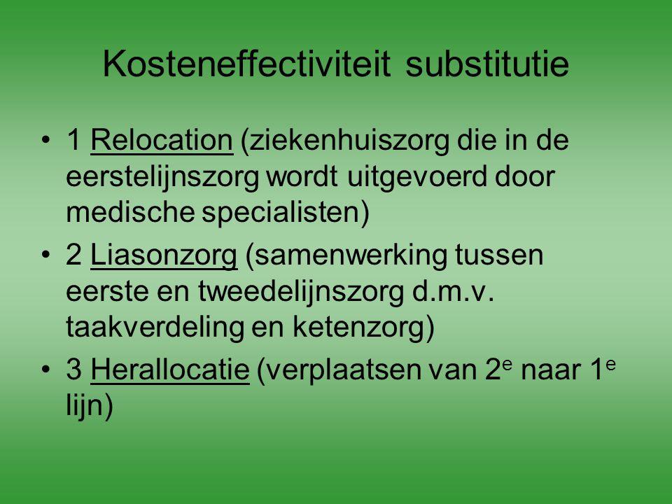 Kosteneffectiviteit substitutie