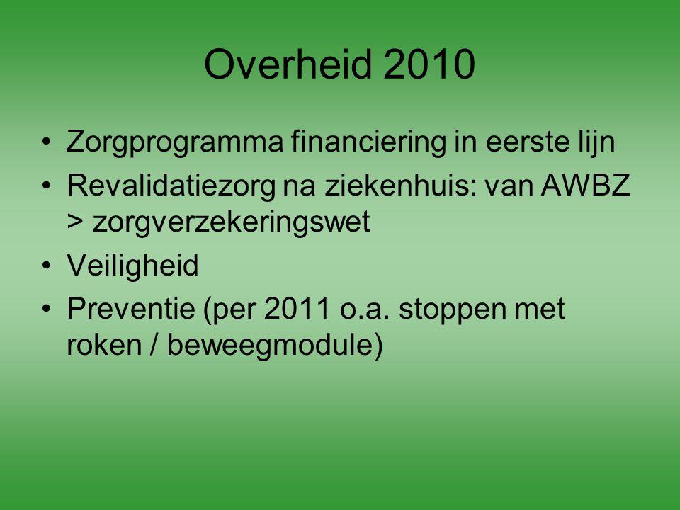 Overheid 2010 Zorgprogramma financiering in eerste lijn