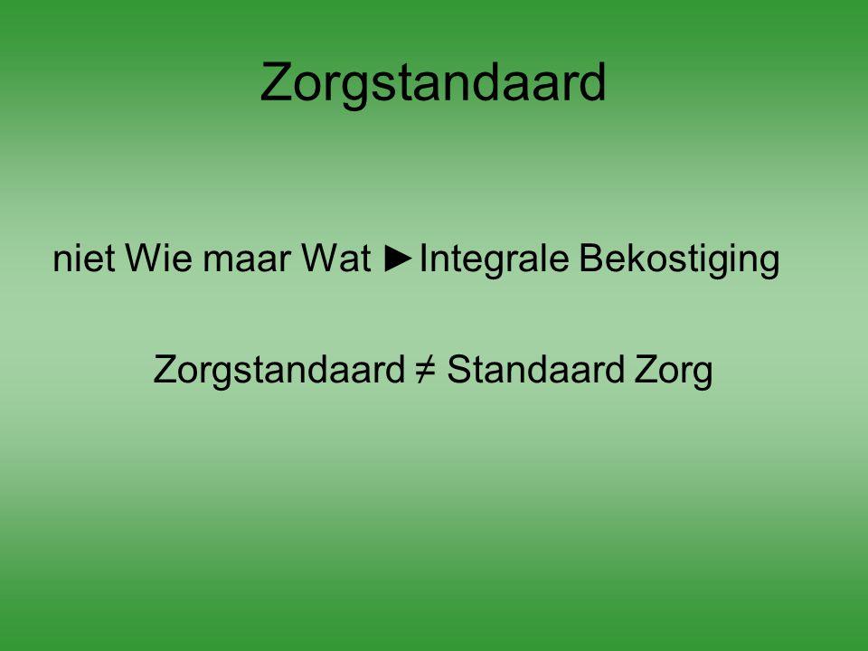 Zorgstandaard ≠ Standaard Zorg