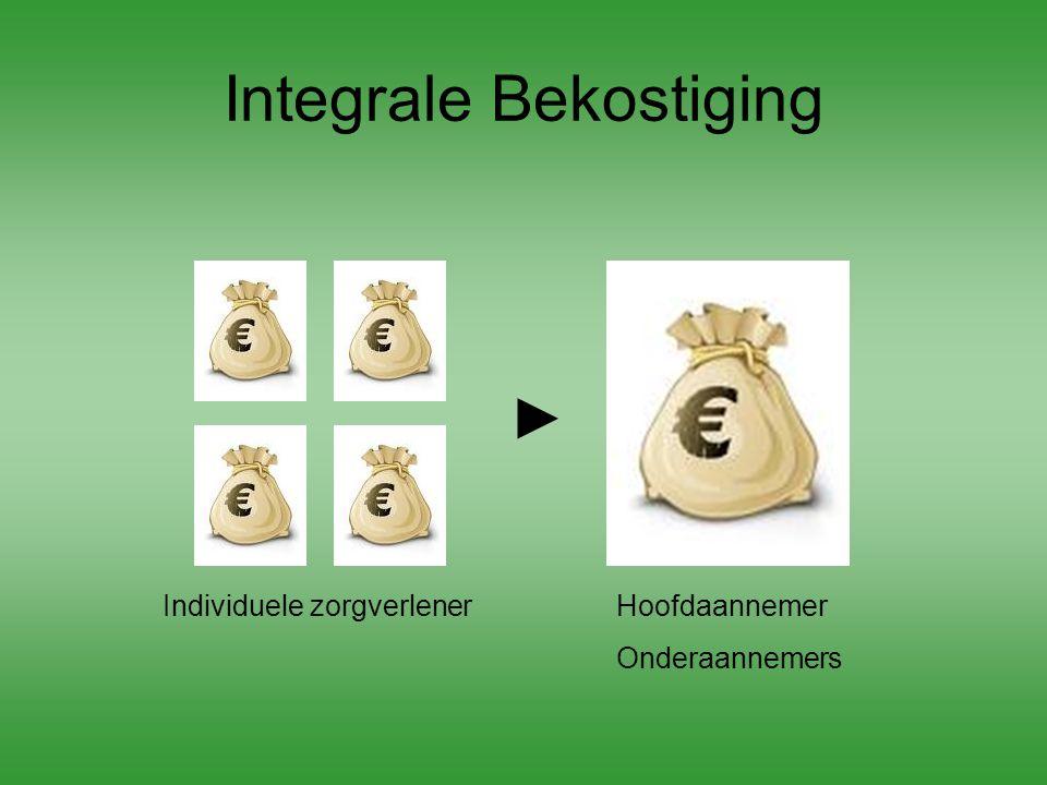 Integrale Bekostiging