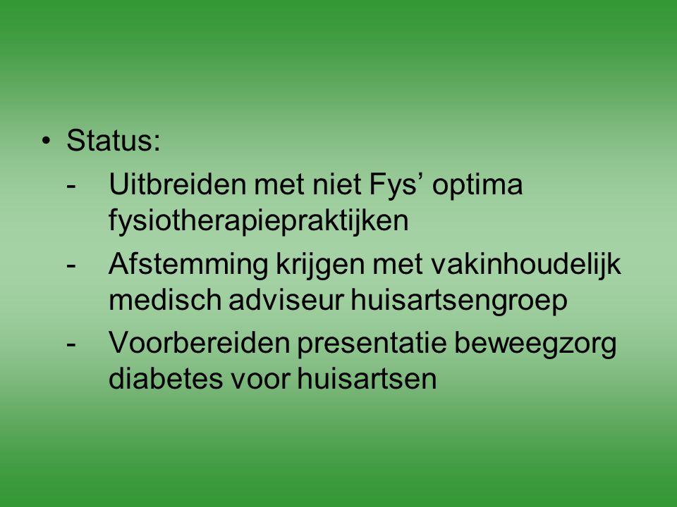 Status: - Uitbreiden met niet Fys' optima fysiotherapiepraktijken. - Afstemming krijgen met vakinhoudelijk medisch adviseur huisartsengroep.