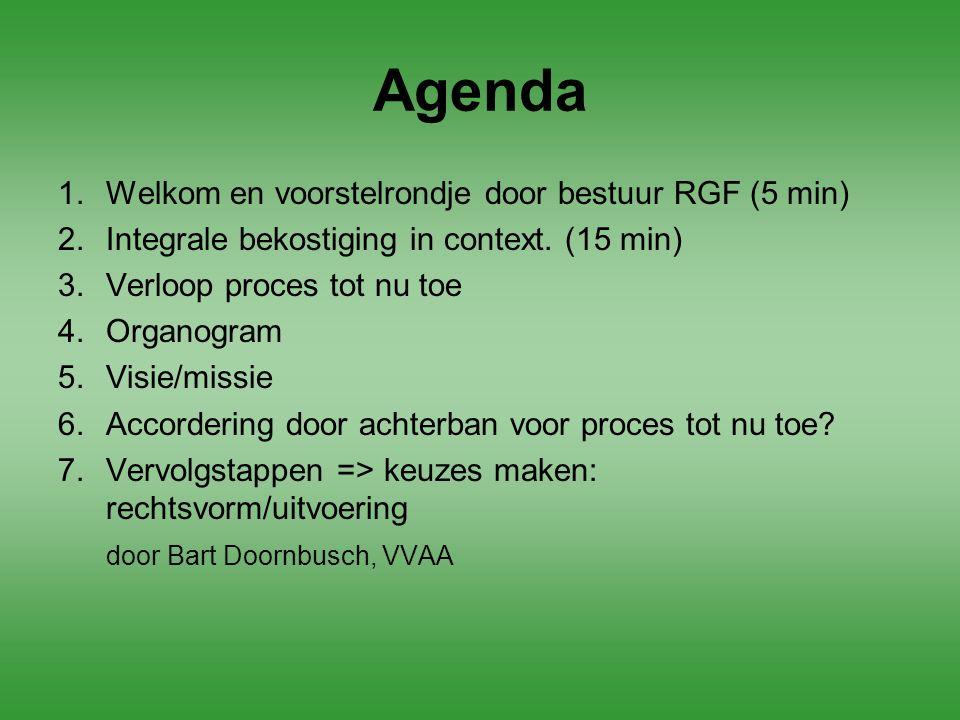 Agenda Welkom en voorstelrondje door bestuur RGF (5 min)