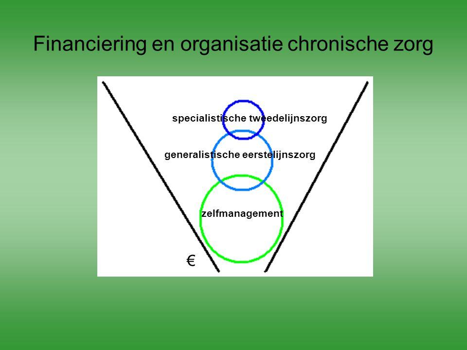 Financiering en organisatie chronische zorg