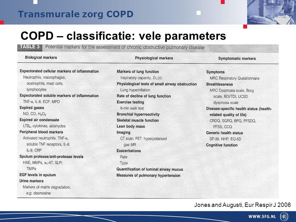 COPD – classificatie: vele parameters