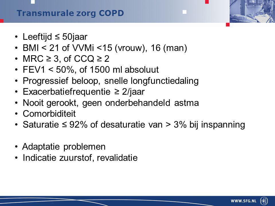 BMI < 21 of VVMi <15 (vrouw), 16 (man) MRC ≥ 3, of CCQ ≥ 2