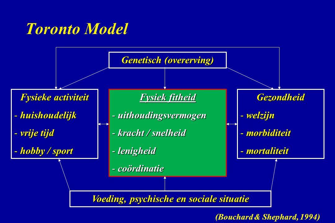 Genetisch (overerving) Voeding, psychische en sociale situatie