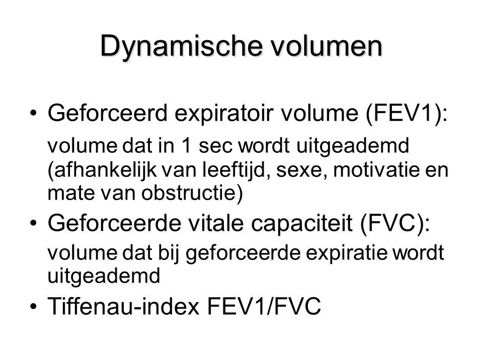 Dynamische volumen Geforceerd expiratoir volume (FEV1):