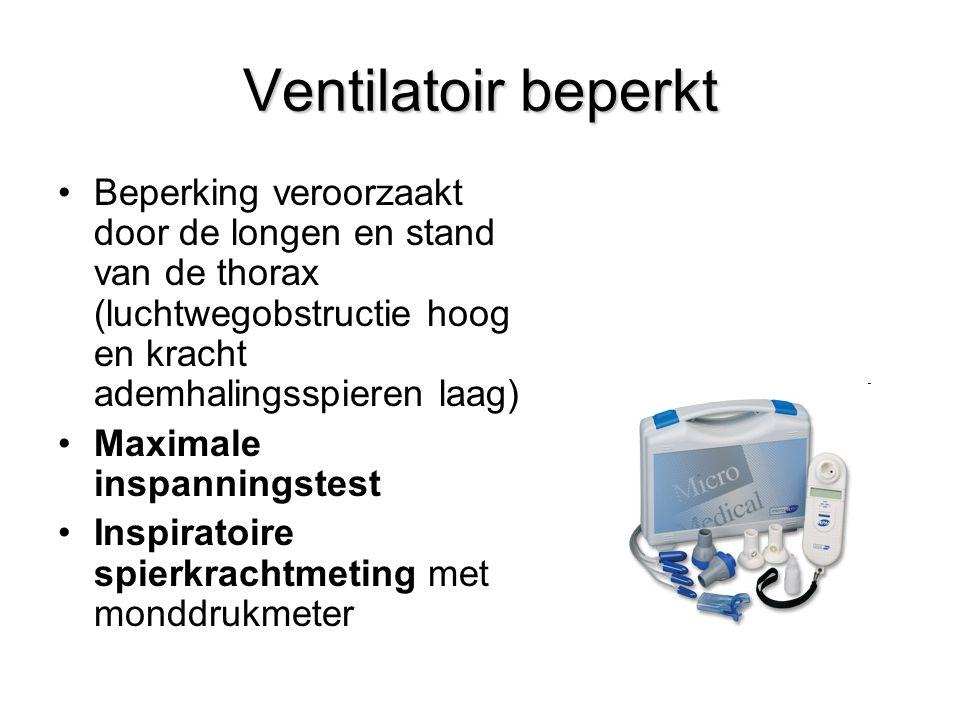 Ventilatoir beperkt Beperking veroorzaakt door de longen en stand van de thorax (luchtwegobstructie hoog en kracht ademhalingsspieren laag)