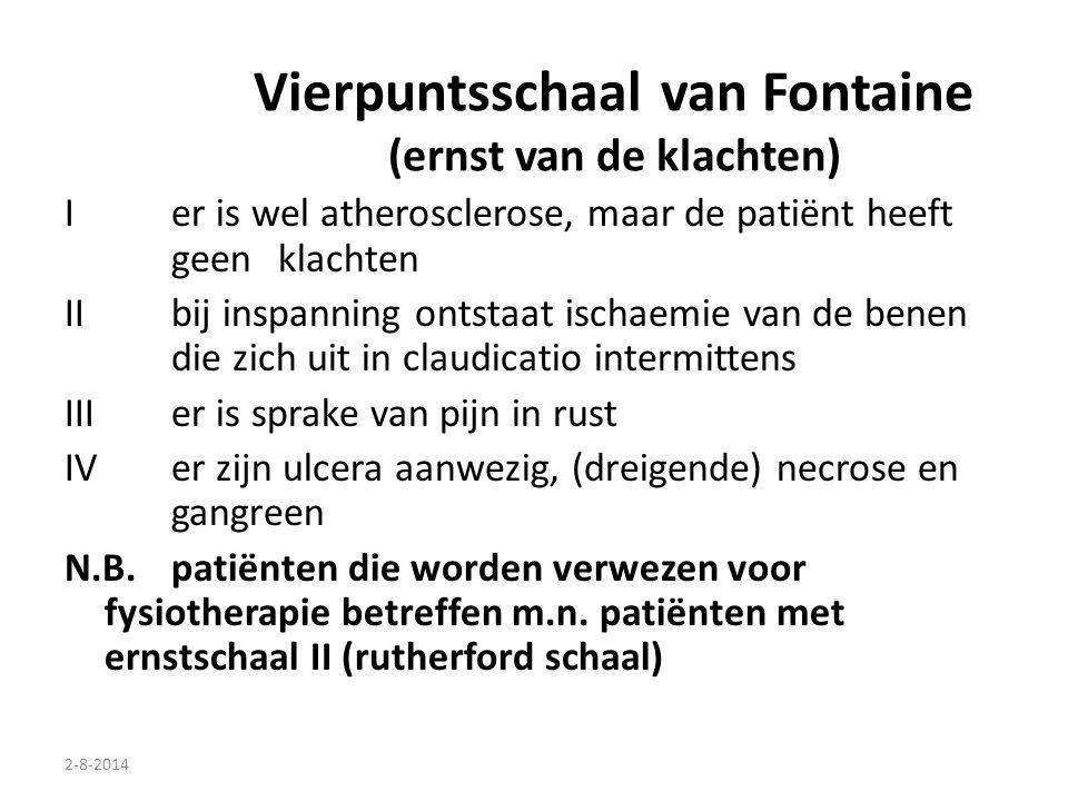 Vierpuntsschaal van Fontaine (ernst van de klachten)