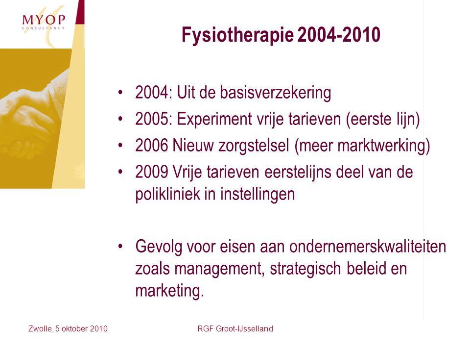 Fysiotherapie 2004-2010 2004: Uit de basisverzekering