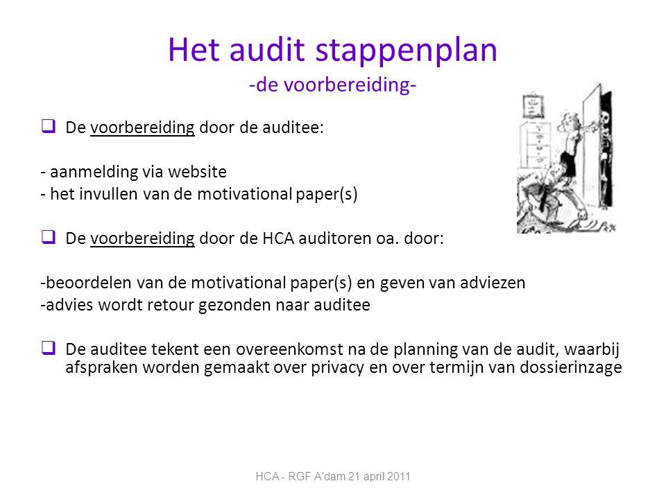 Het audit stappenplan -de voorbereiding-