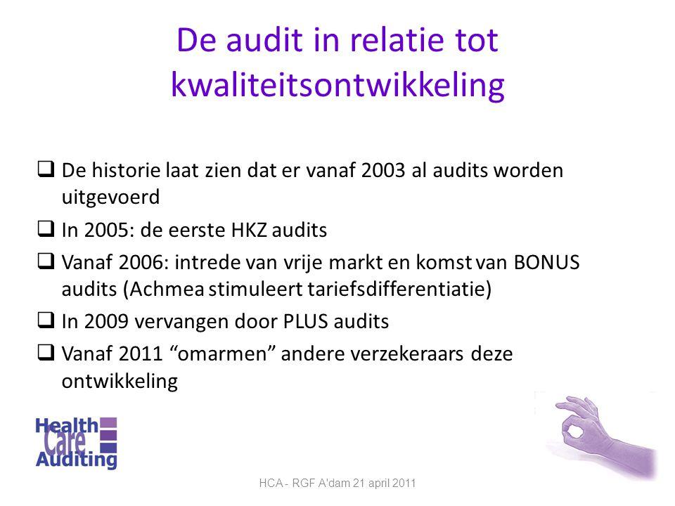 De audit in relatie tot kwaliteitsontwikkeling