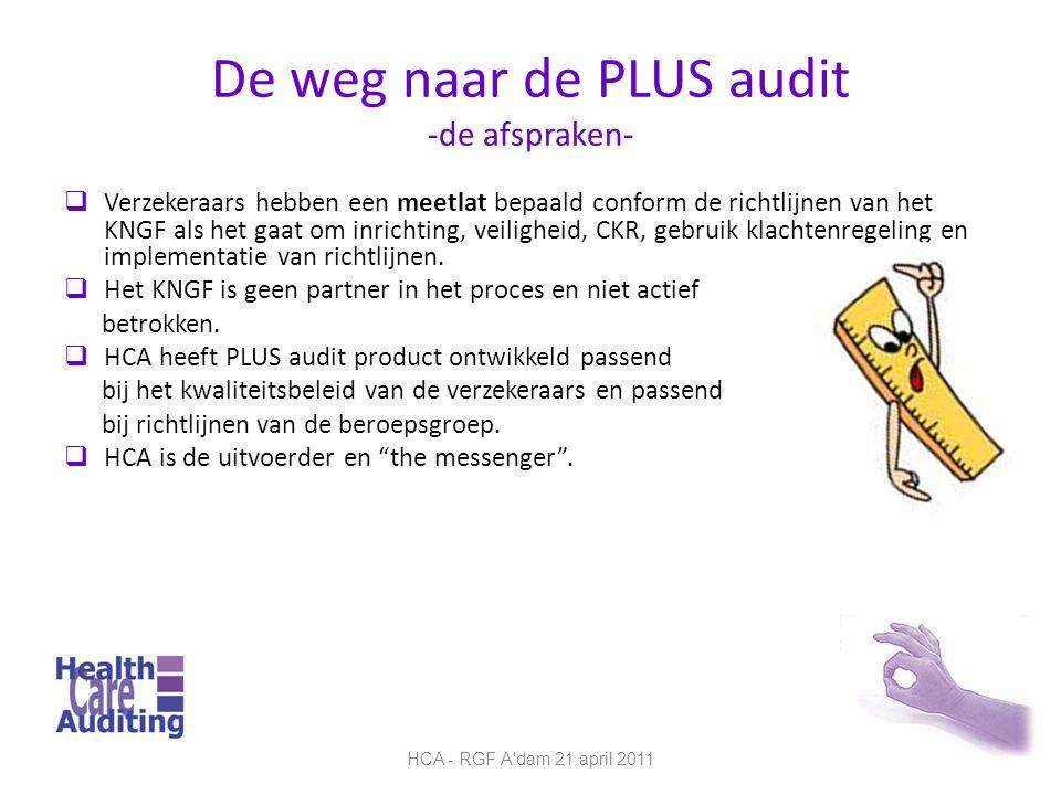 De weg naar de PLUS audit -de afspraken-