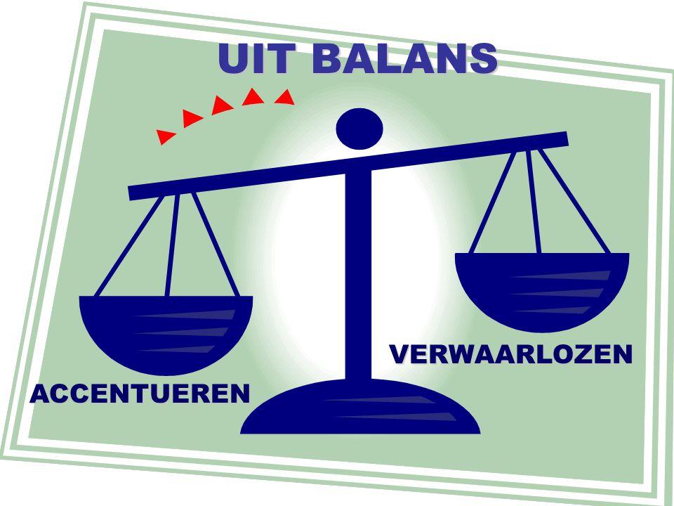UIT BALANS VERWAARLOZEN ACCENTUEREN