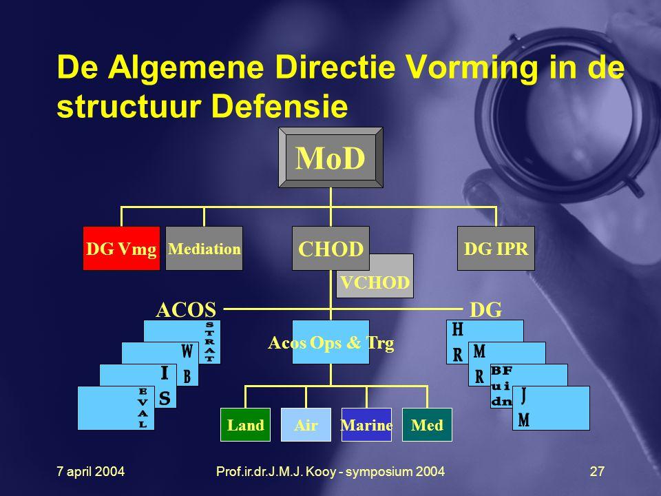 De Algemene Directie Vorming in de structuur Defensie